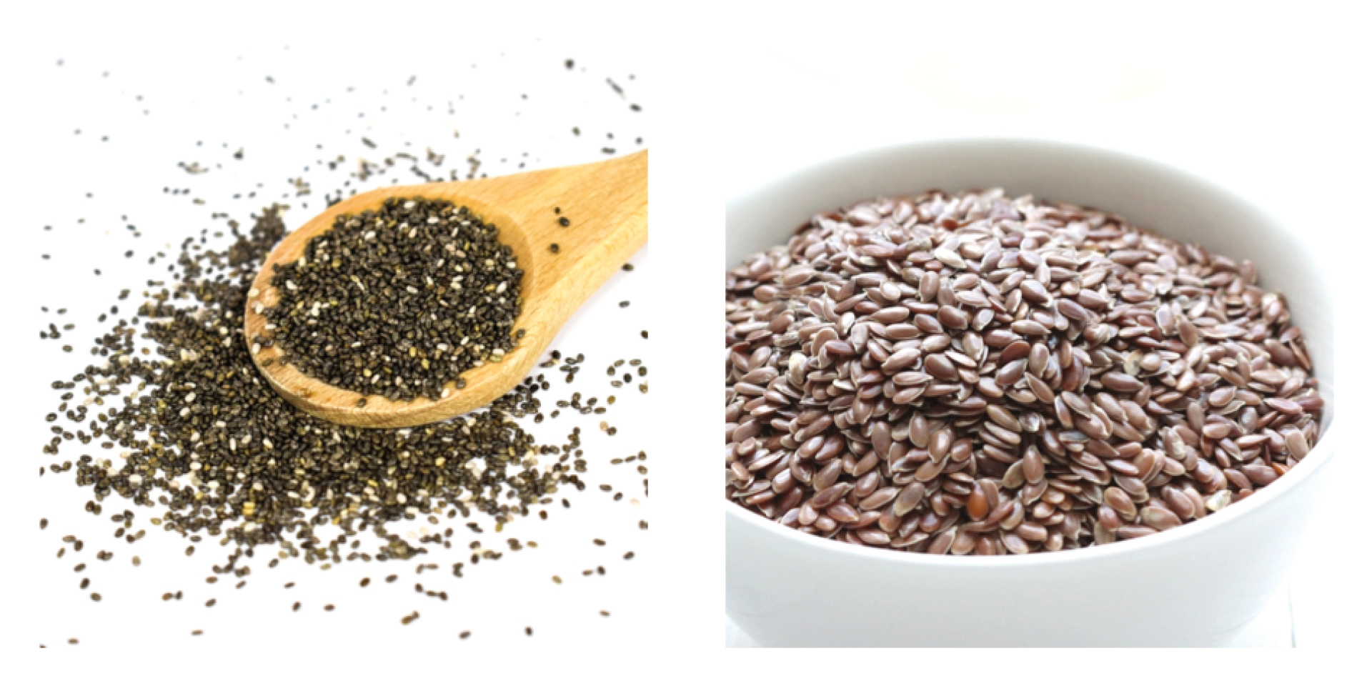 Superfood, nachhaltig, Lebensmittelverschwendung, Umwelt, umweltbewusst